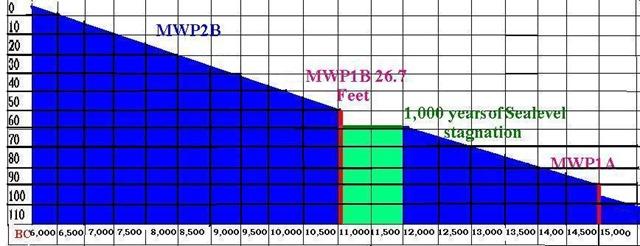 82 B mwp1b two jpg