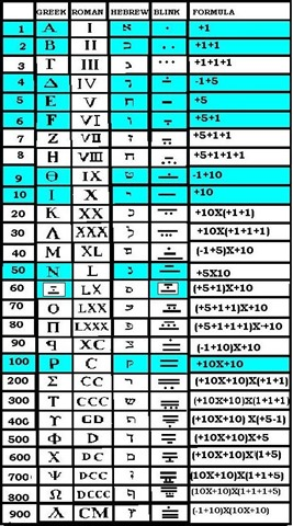 22 alphanumaric jpg