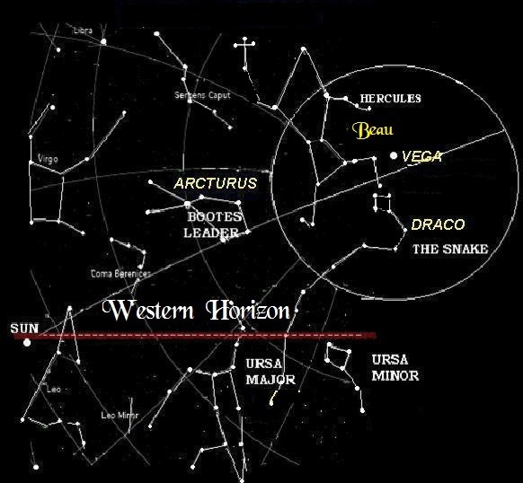 We Are Somewhere Between The Star Thuman The North Star Of 2141 Bc That Is Above Us And It S Reflection On The Water Below Us A Bottomless Pit Halfway