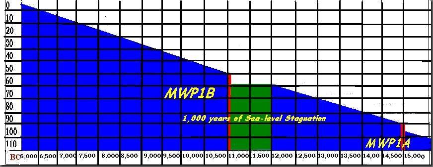 42 mwp1b two jpg