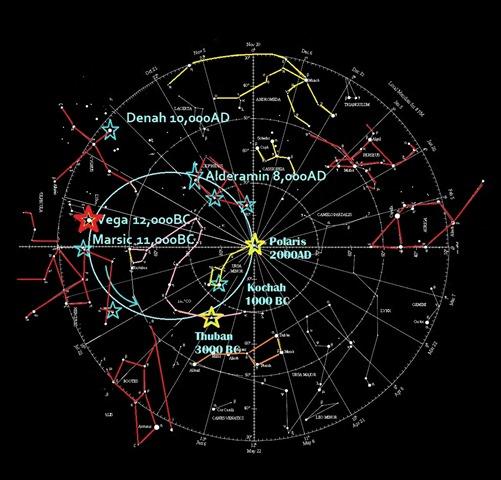 1 a a a a c a a north stars