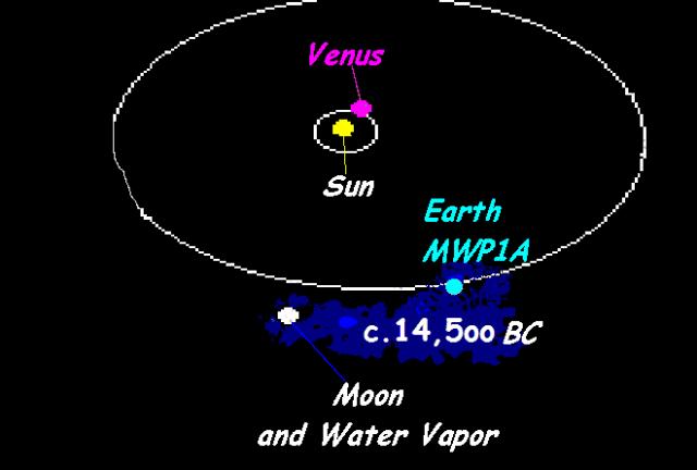 112 bitmars venus moon (2)