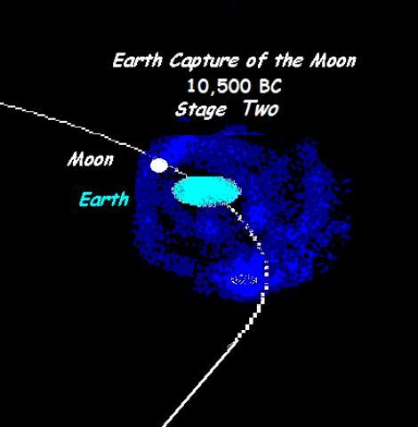 114mars venus moon twelve
