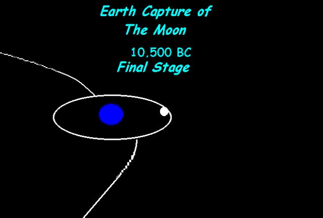 115 bit mars venus moon